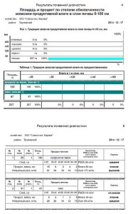 Заключение по результатам почвенной диагностики по состоянию на 17 декабря 2014 года